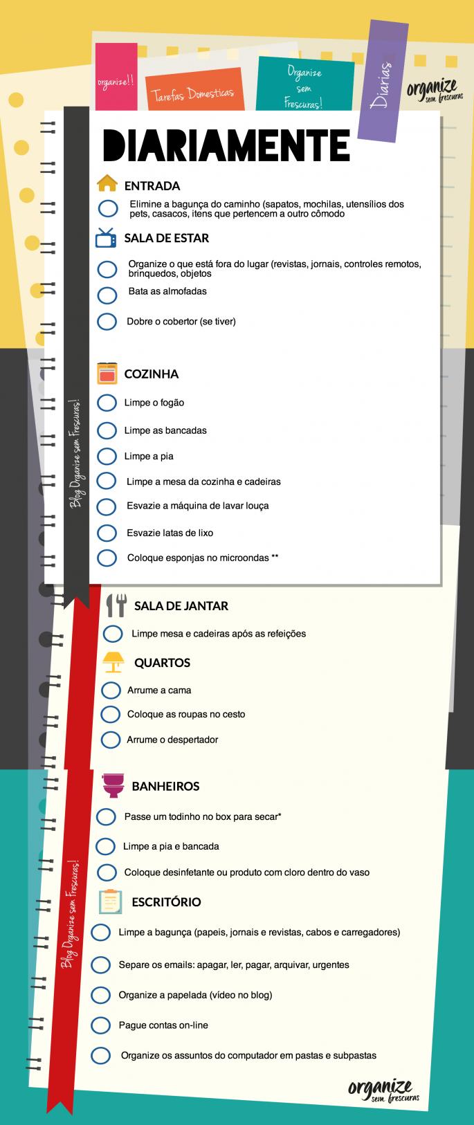 Infográfico da limpeza diária